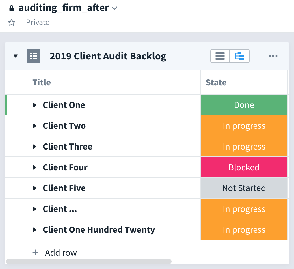 audit firm's favro board after using backlog tree view