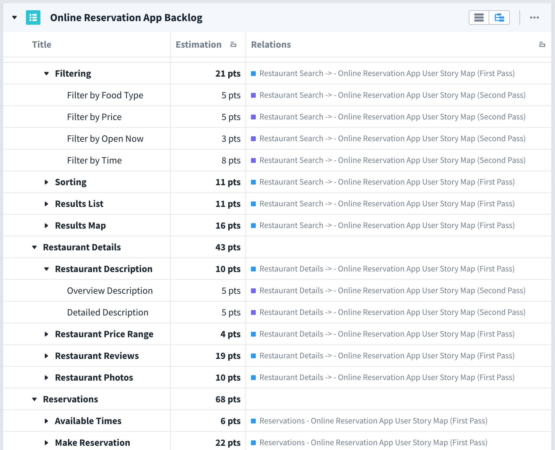 reservation app in favro, its corresponding backlog