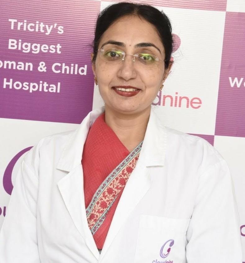 Dr. Shanujeet Kaur