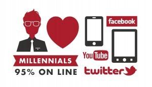 Millennial Spending 4