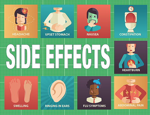 Side effects of Naproxen