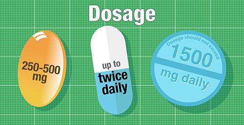 Dosages of Naproxen