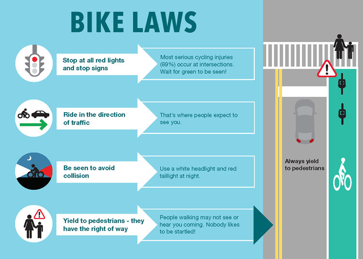 NY Bike Road Laws