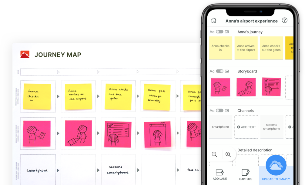 In the back: a paper journey map with colored sticky notes, showing text and sketches. In the front: a smartphone showing the Smaply Capture app with editing toggles