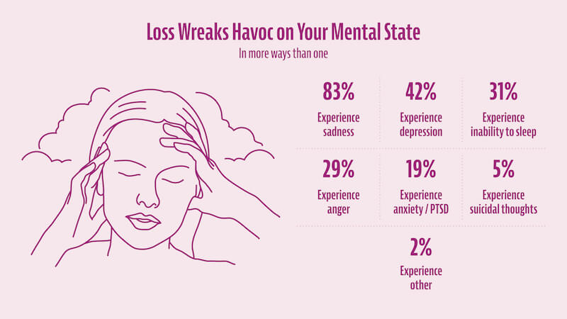 coping with loss the havoc on your mental state