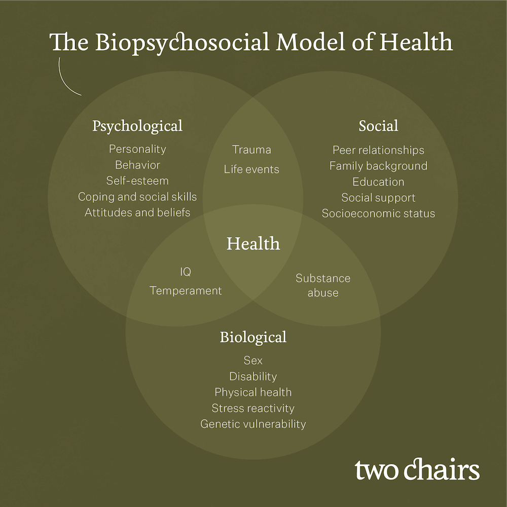 two-chairs-model-of-health
