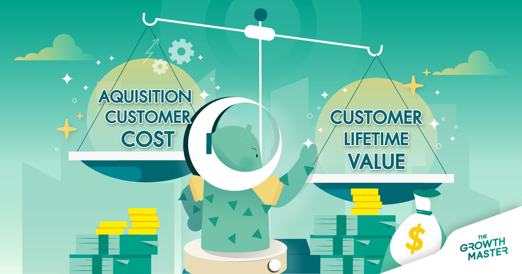 Customer Acquisition Cost 101: CAC คืออะไร? ตัวชี้วัดสำคัญที่ธุรกิจไม่ควรละเลย