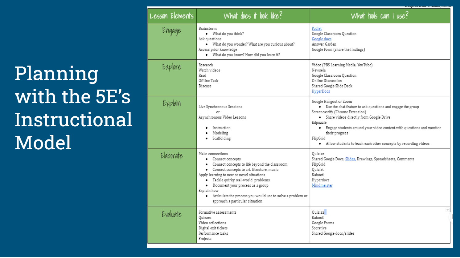 planning with the 5e instructional model