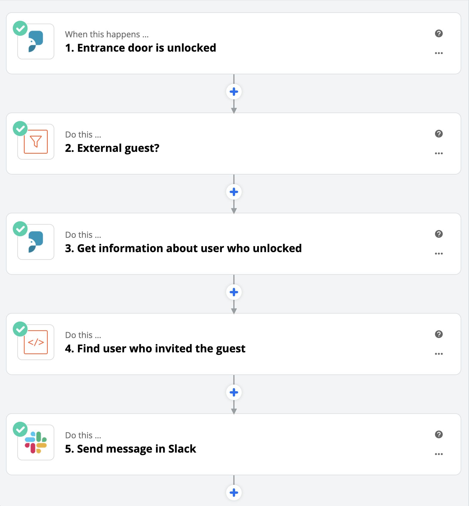 Zapier workflow for Parakey and Slack notifications