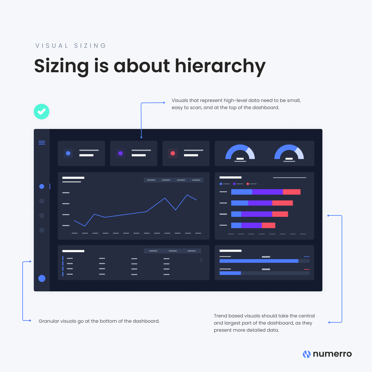 Sizing is About Hierarchy