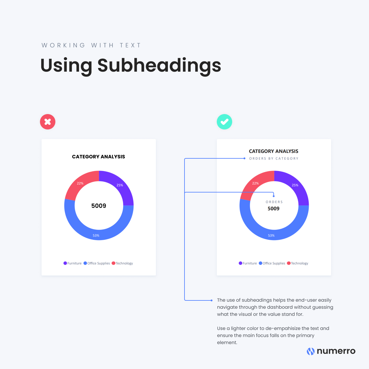 Using Subheadings