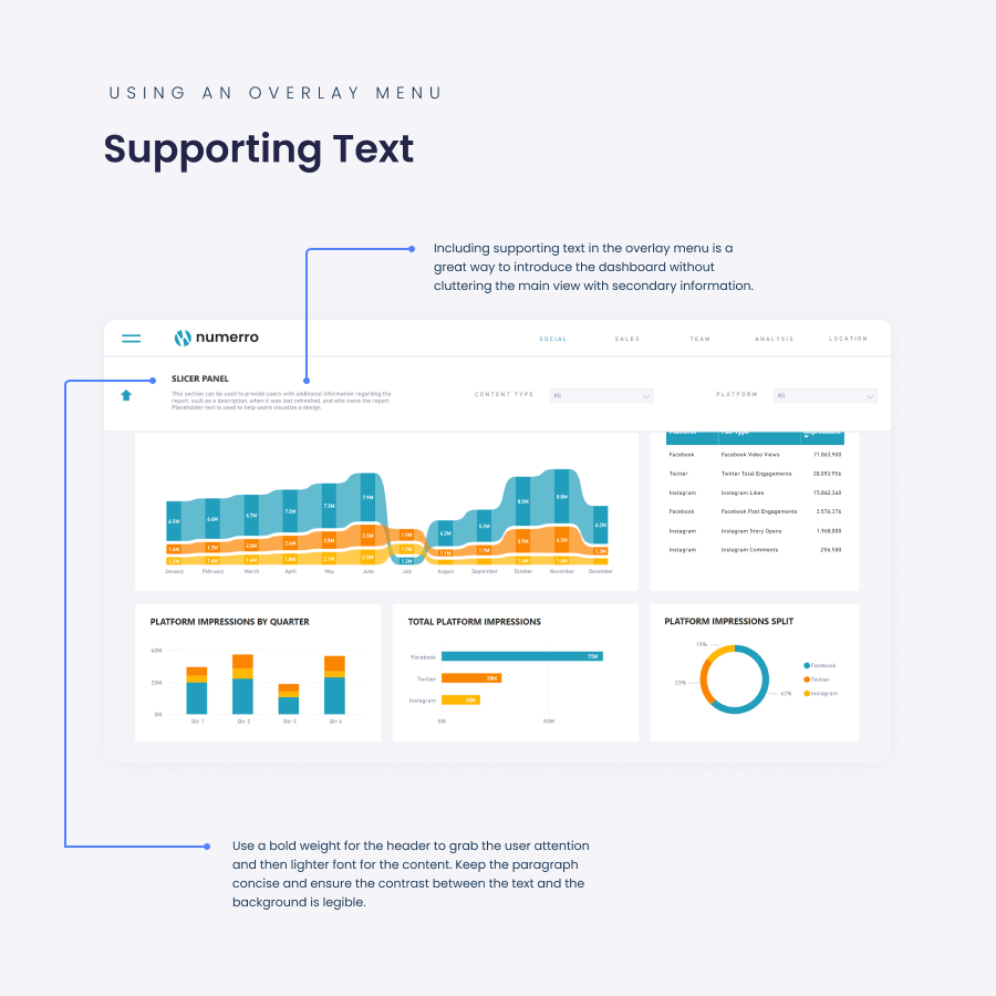 Supporting Text