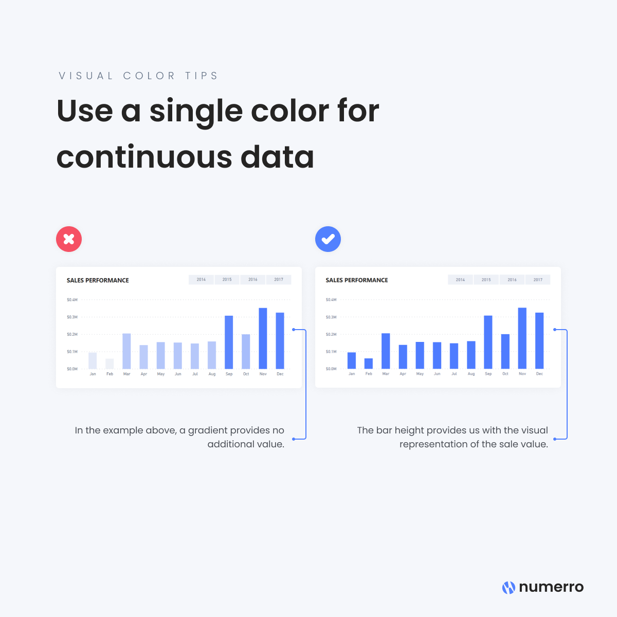 Use a Single Color for Continuous Data