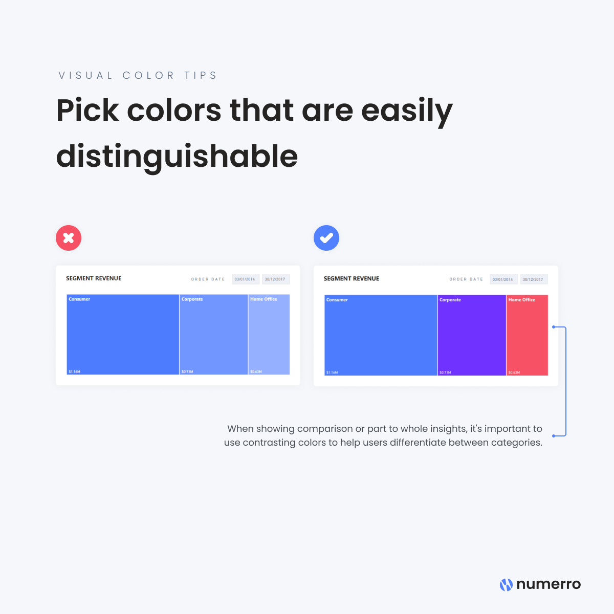 Pick Colors That Are Easily Distinguishable