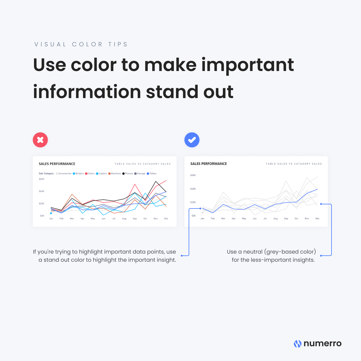 Use Color to Make Important Information Stand Out
