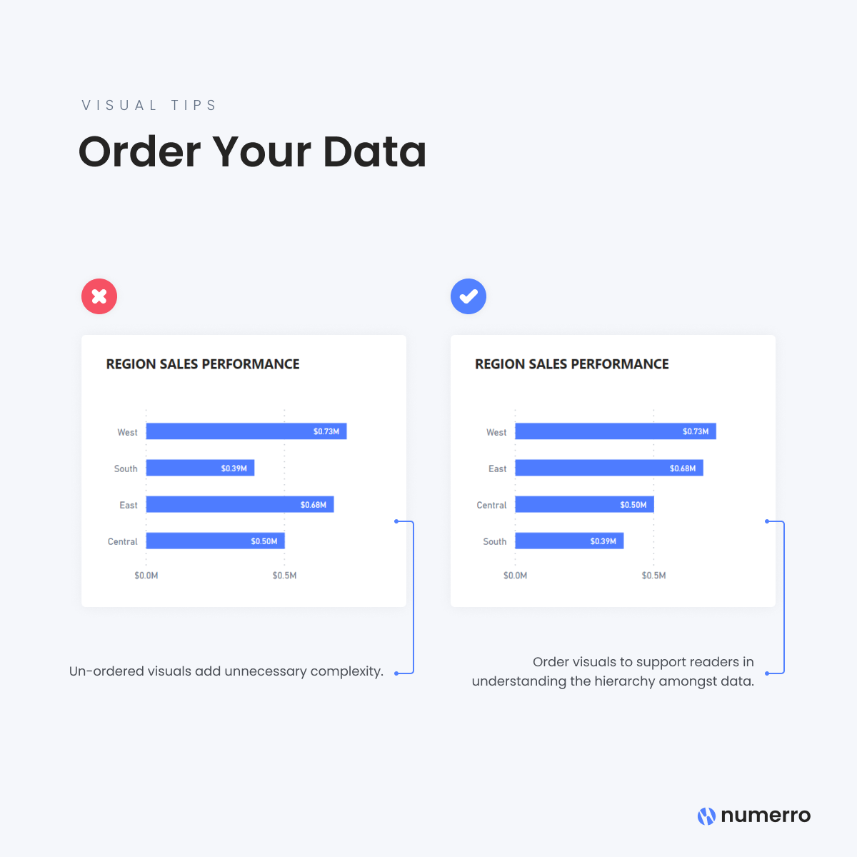 Order Your Data