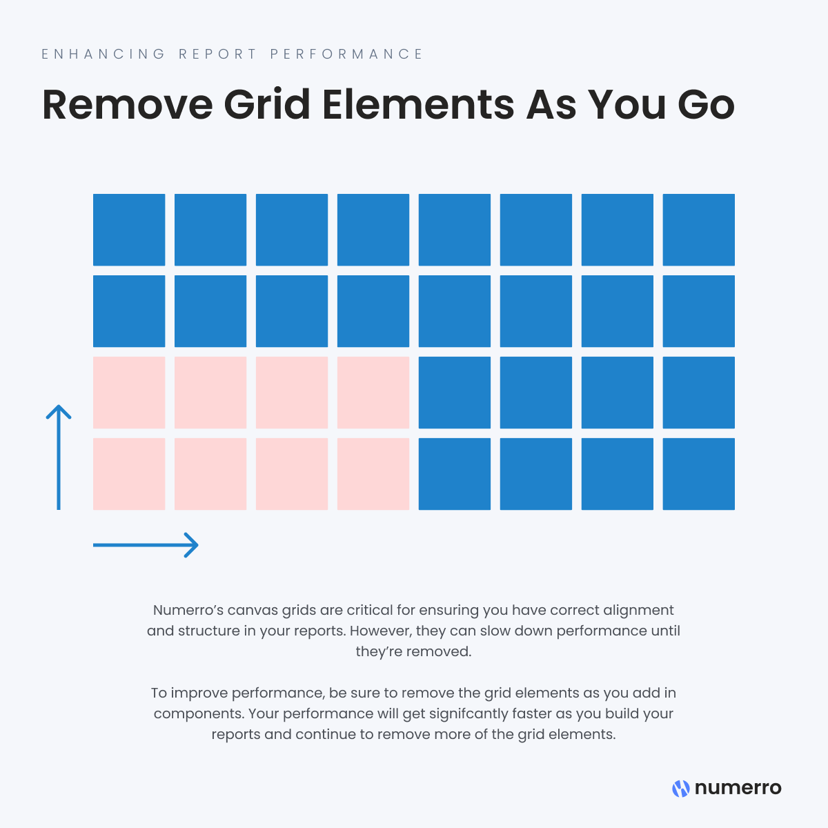 Enhancing Report Performance - Remove Grid Elements As You Go
