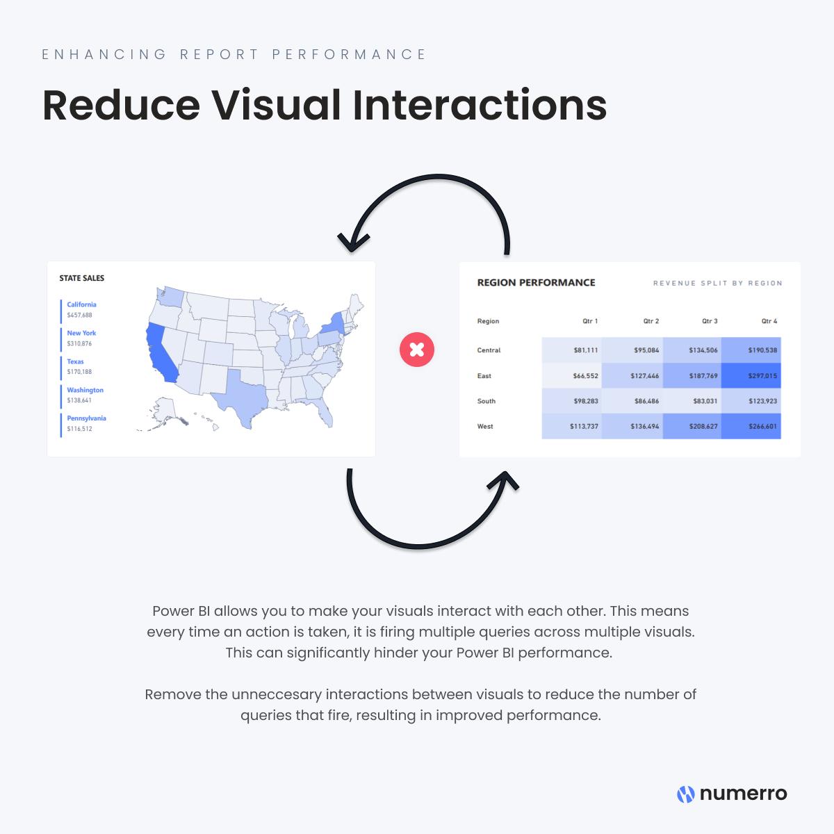 Enhancing Report Performance - Reduce Visual Interactions