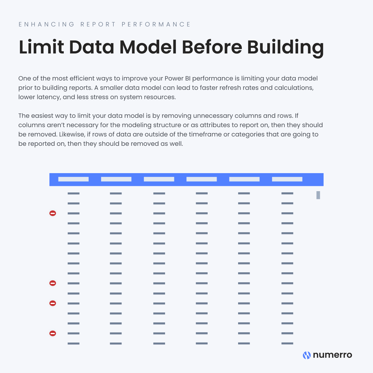 Enhancing Report Performance -Limit Data Model Before Building