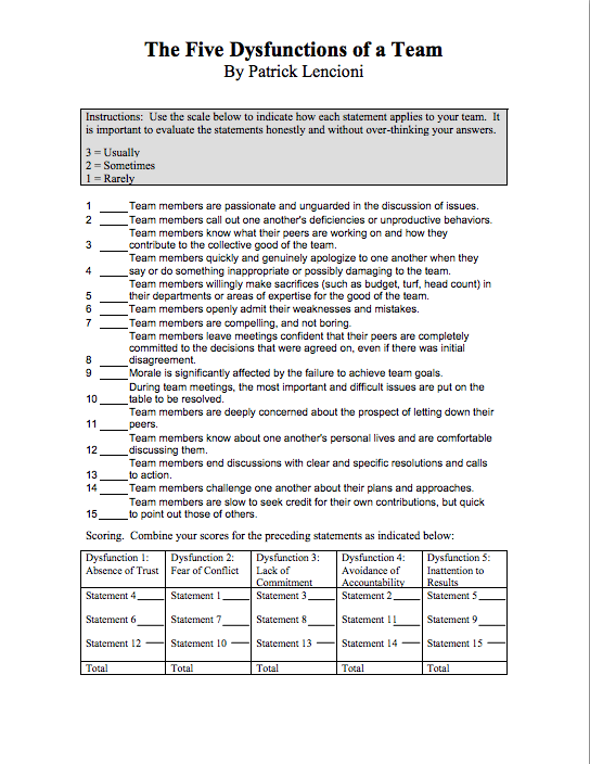 5 Dysfunctions of a Team: Team Assessment Questionnaire
