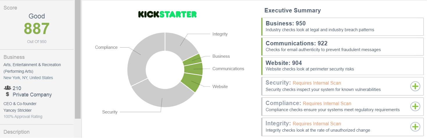 Kickstarter.com External CSTAR score as of 7/6/16: 887