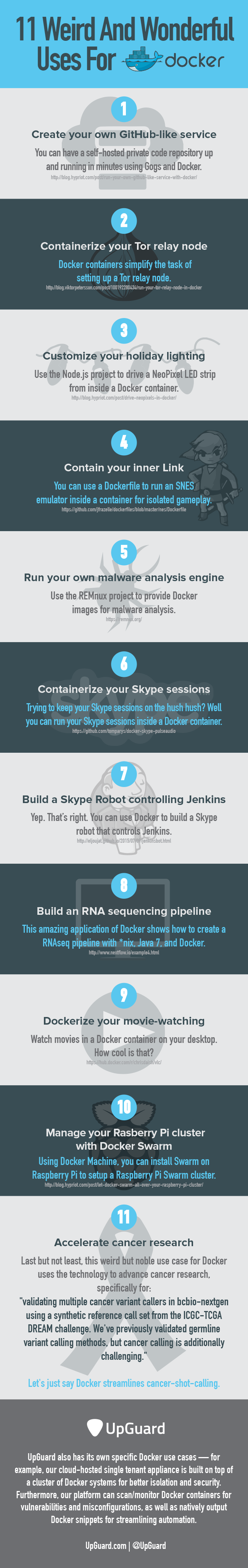 11 Weird and Wonderful Uses for Docker Infographic