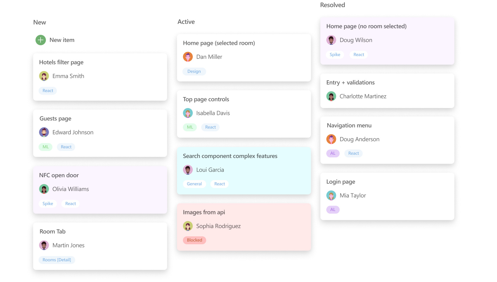 Azure DevOps Services | Microsoft Azure