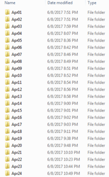 "The daily log folders in the ""Apr-2017"" folder"