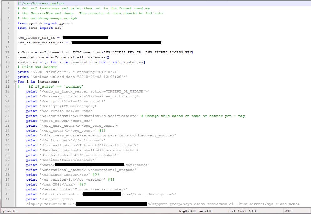 The secret access key for Viacom's Amazon Web Services account