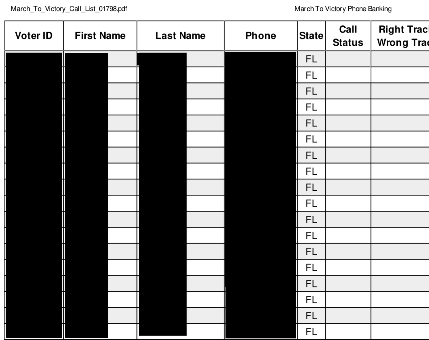 Redacted screenshot of a TPPCF March to Victory Call List