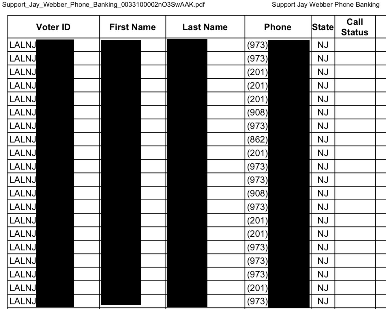 Redacted screenshot of a TPPCF Support Jay Webber Call List