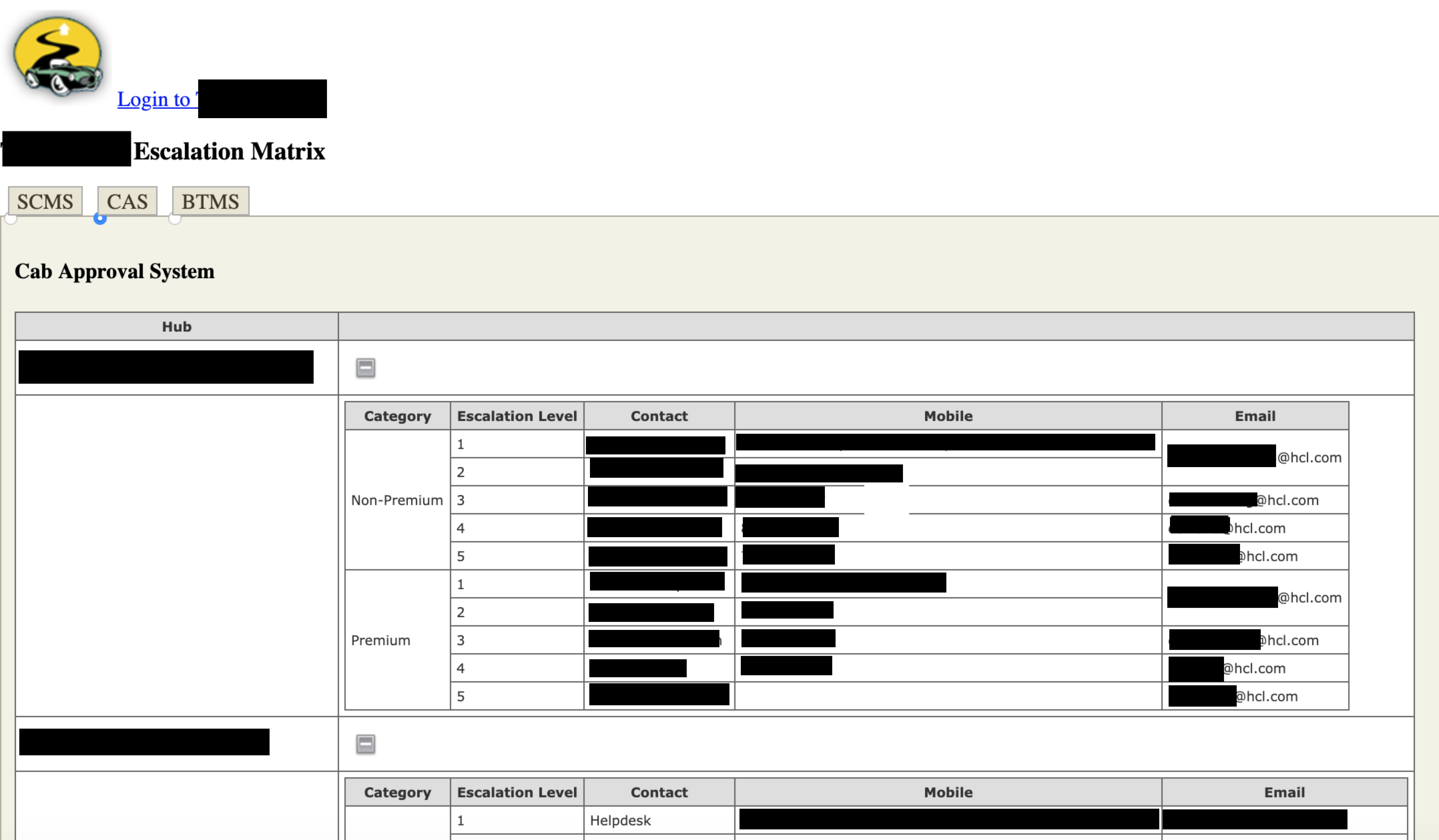 redacted escalation matrix