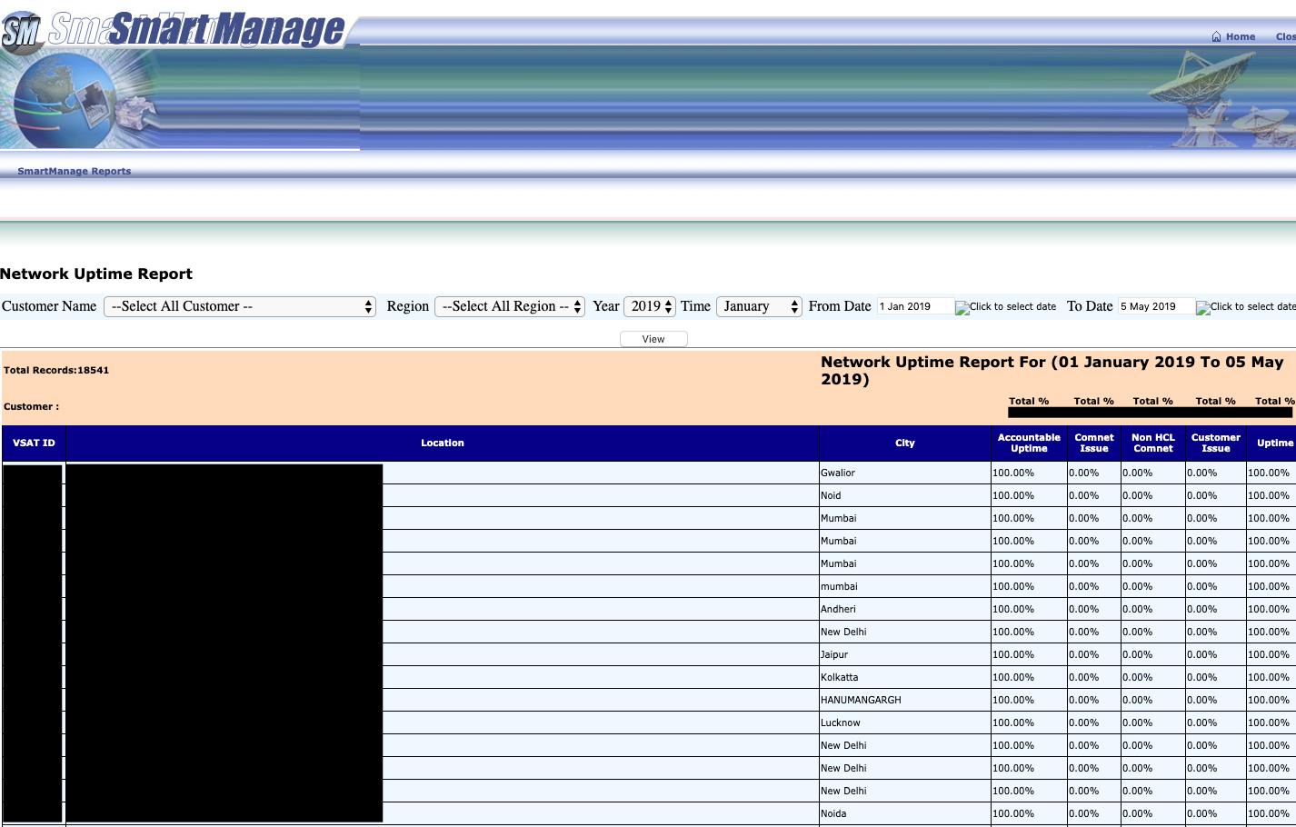 redacted network uptime report