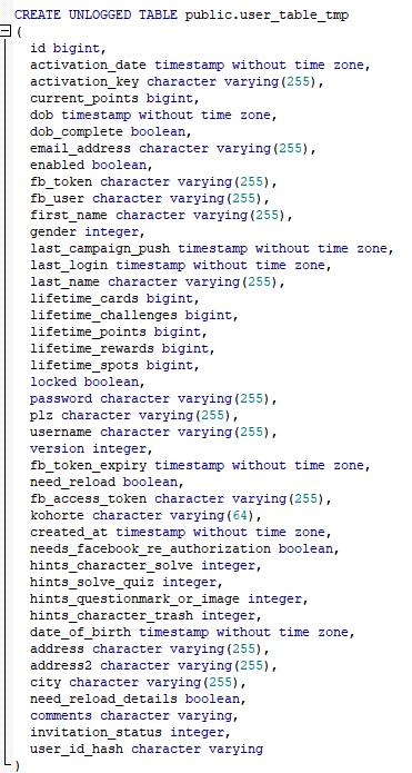 user_schema