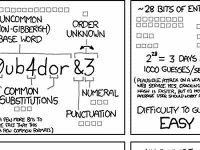 Hackers Breach Forum Of Popular Webcomic 'XKCD'