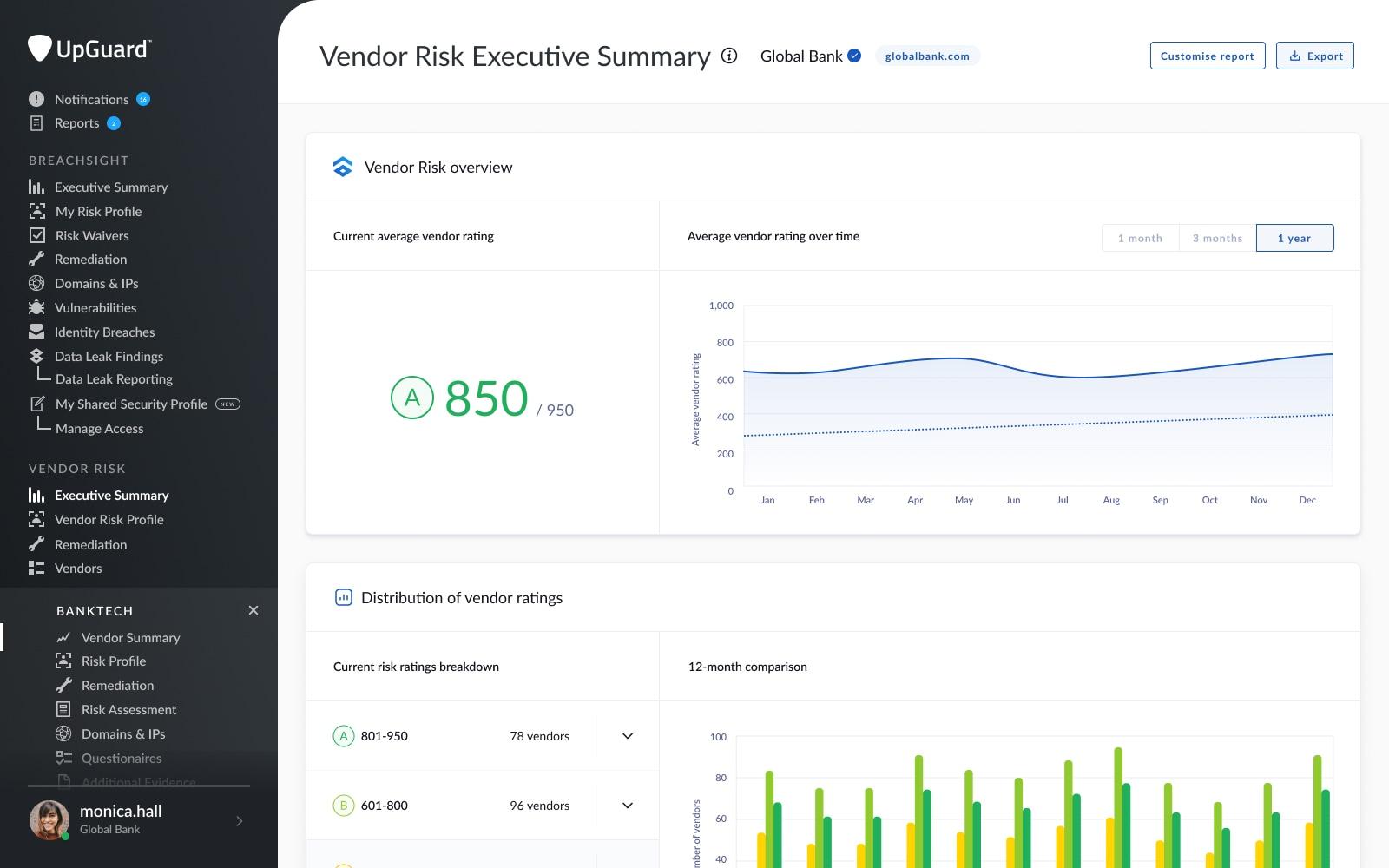 UpGuard Vendor Risk Customer