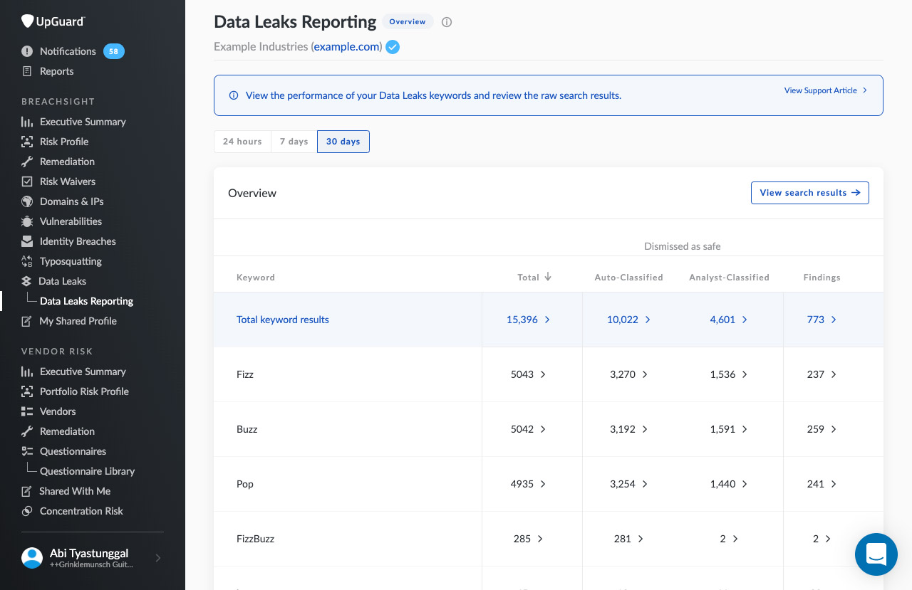 Data Leaks Reporting