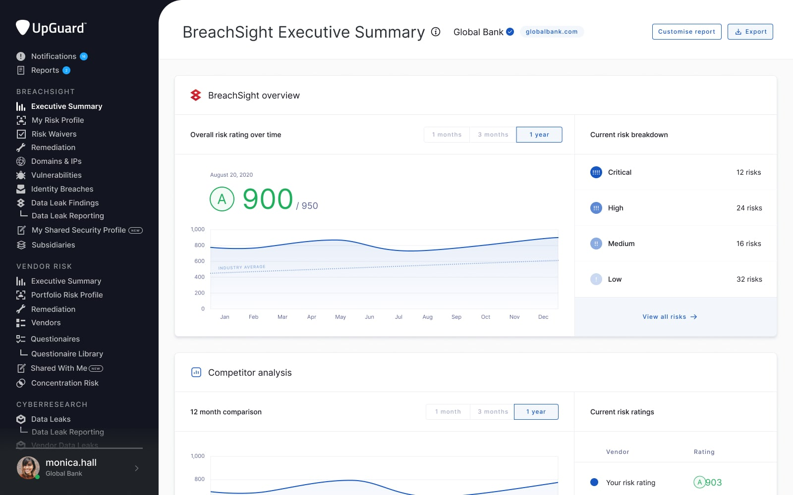 UpGuard BreachSight Customer