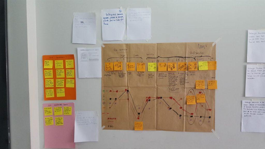 Customer and employee journeys