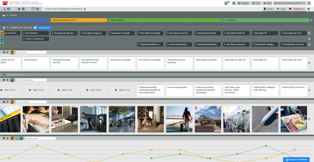 Journey map showing two personas, customer and employee, on one journey map.