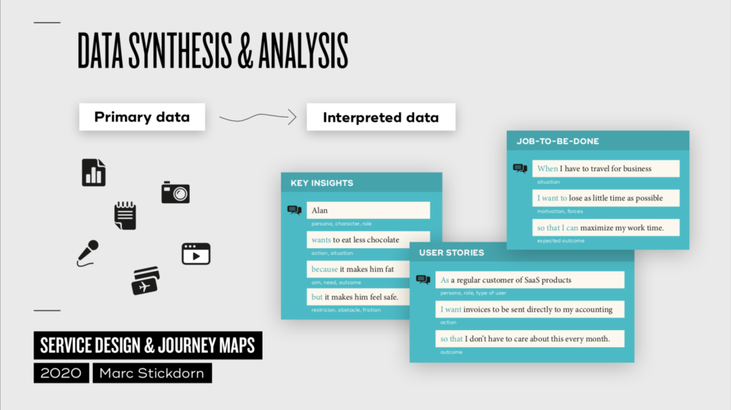grey background with visualization of interpreted data: key insights, user stories and jobs-to-be-done