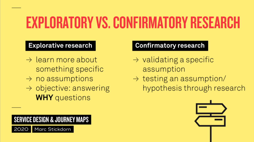 yellow background with text showing the different approaches of exploratory and confirmatory research