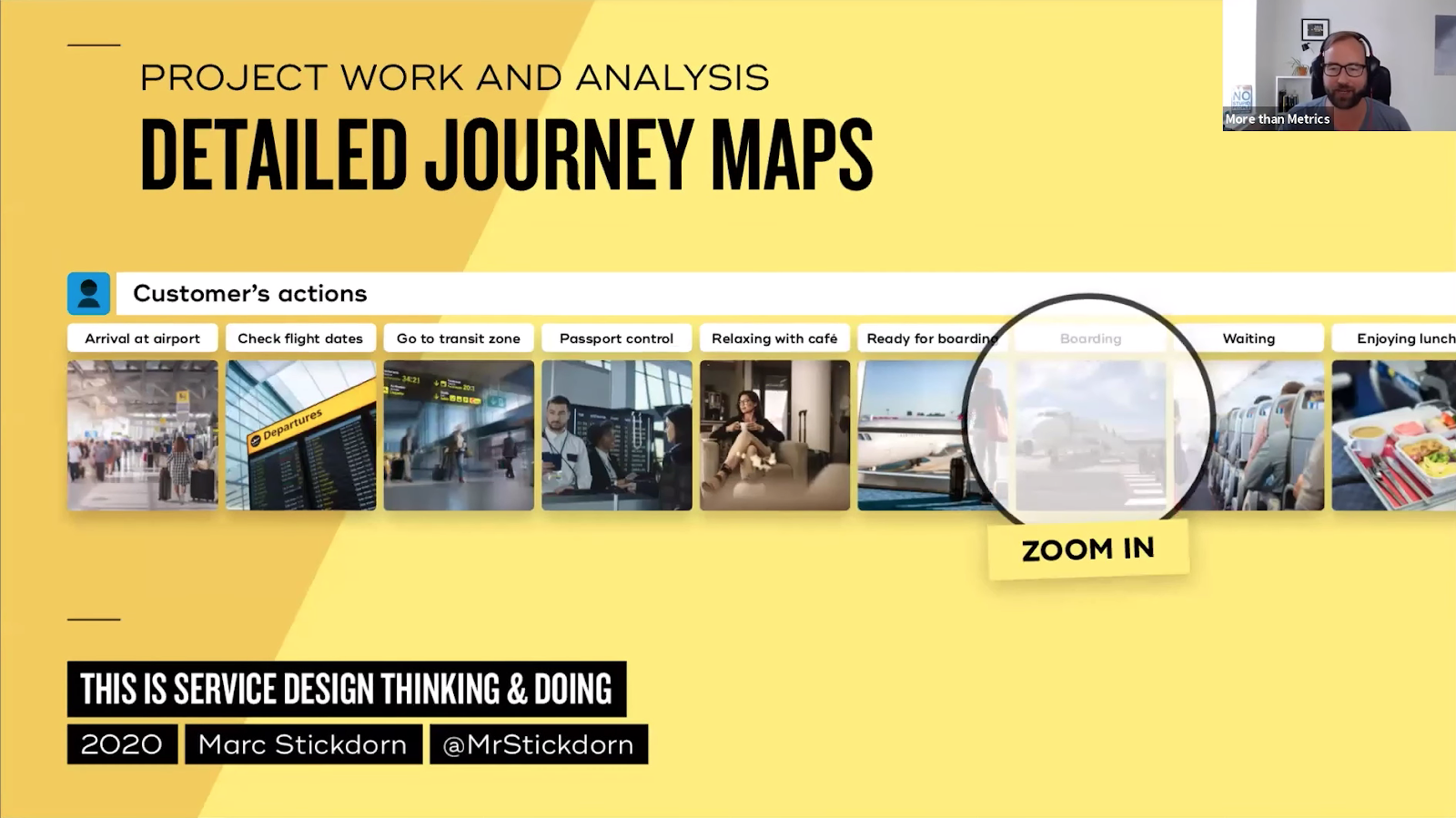 yellow background with visualization of a detailed journey map