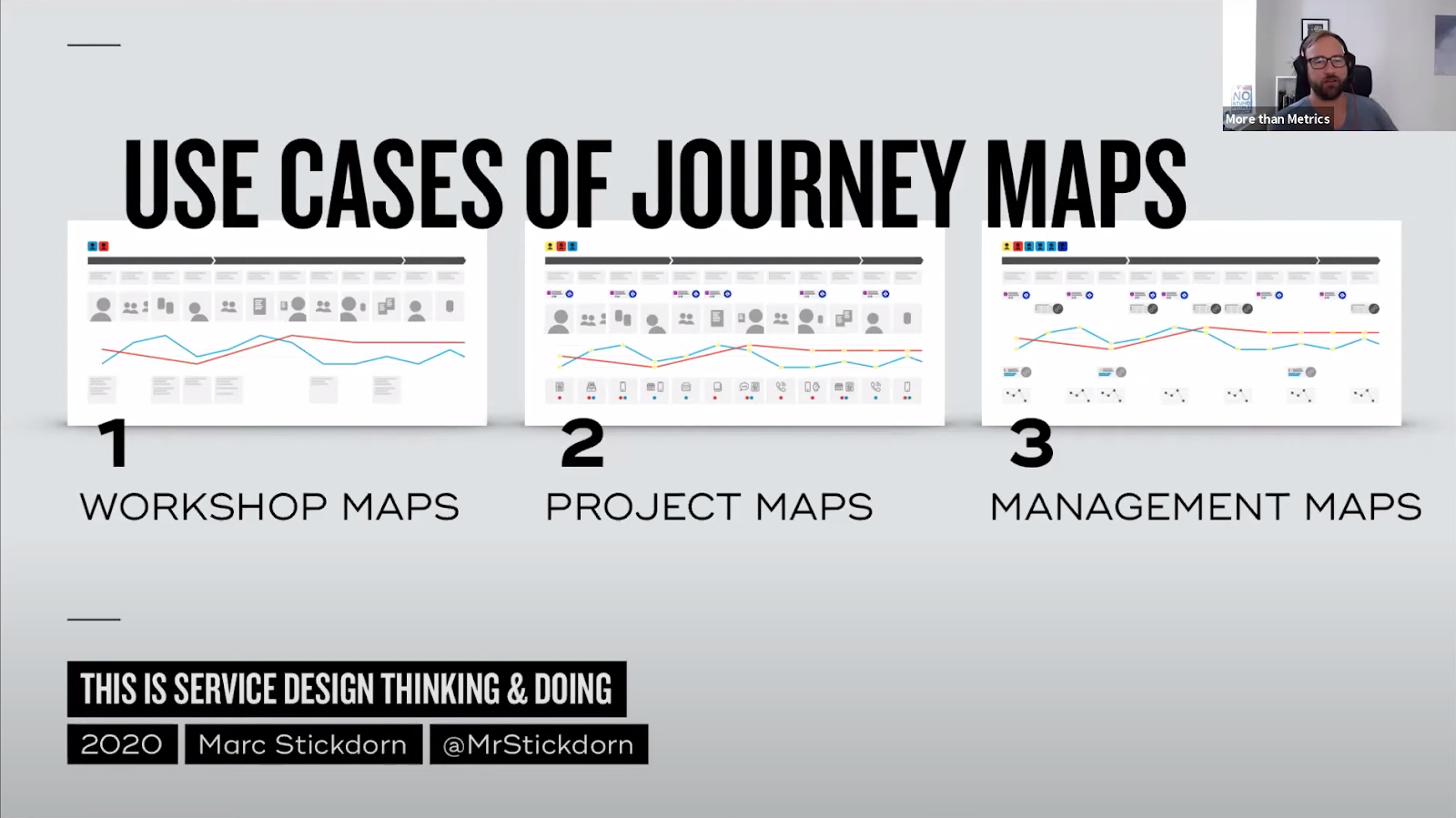 grey background with 3 visualizations of journey maps: 1. workshop maps, 2. project maps, 3. management maps