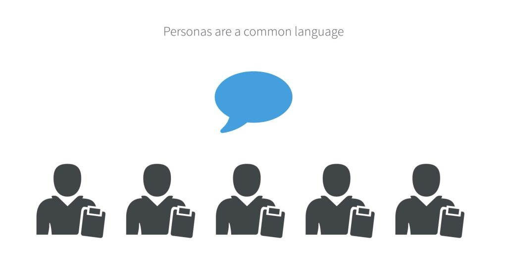 Icons of five personas and one speech bubble as a symbol for creating a common language with personas