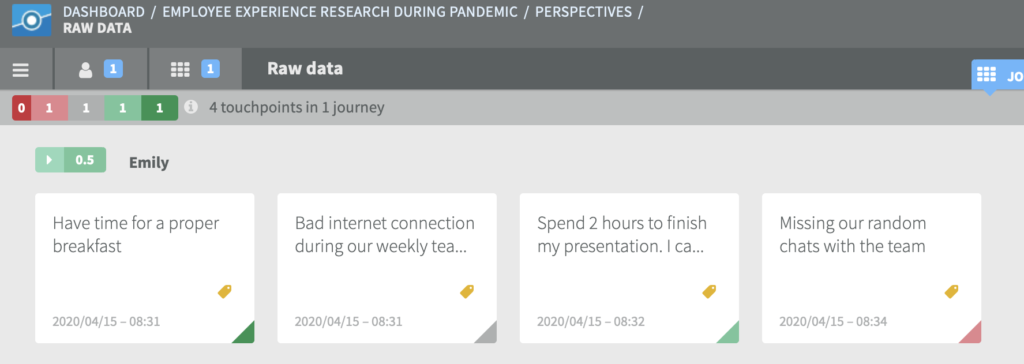 steps of a customer journey visualized as white squares