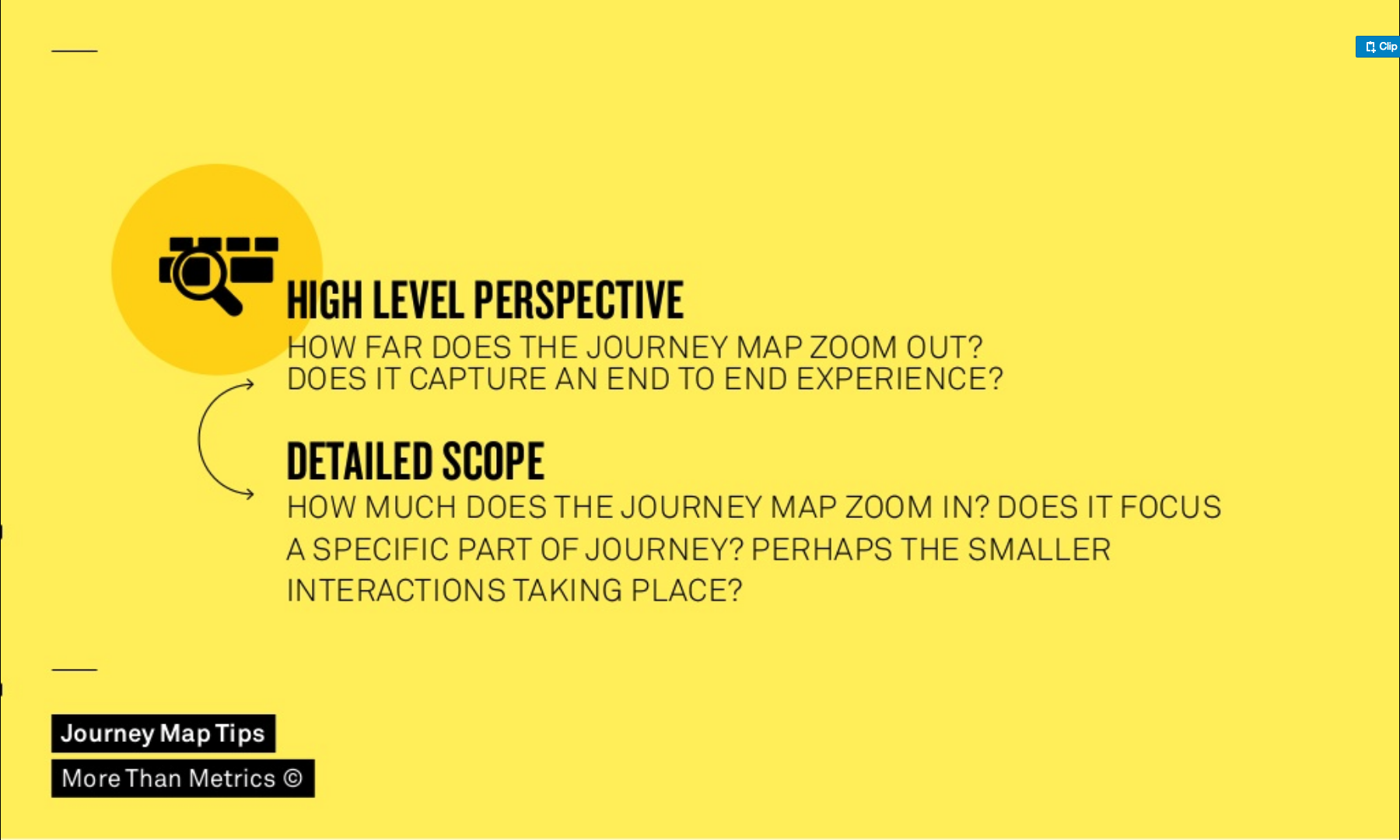 A journey map can have different zoom levels, it can either focus an end to end experience or on a specific part of the journey with smaller interactions.