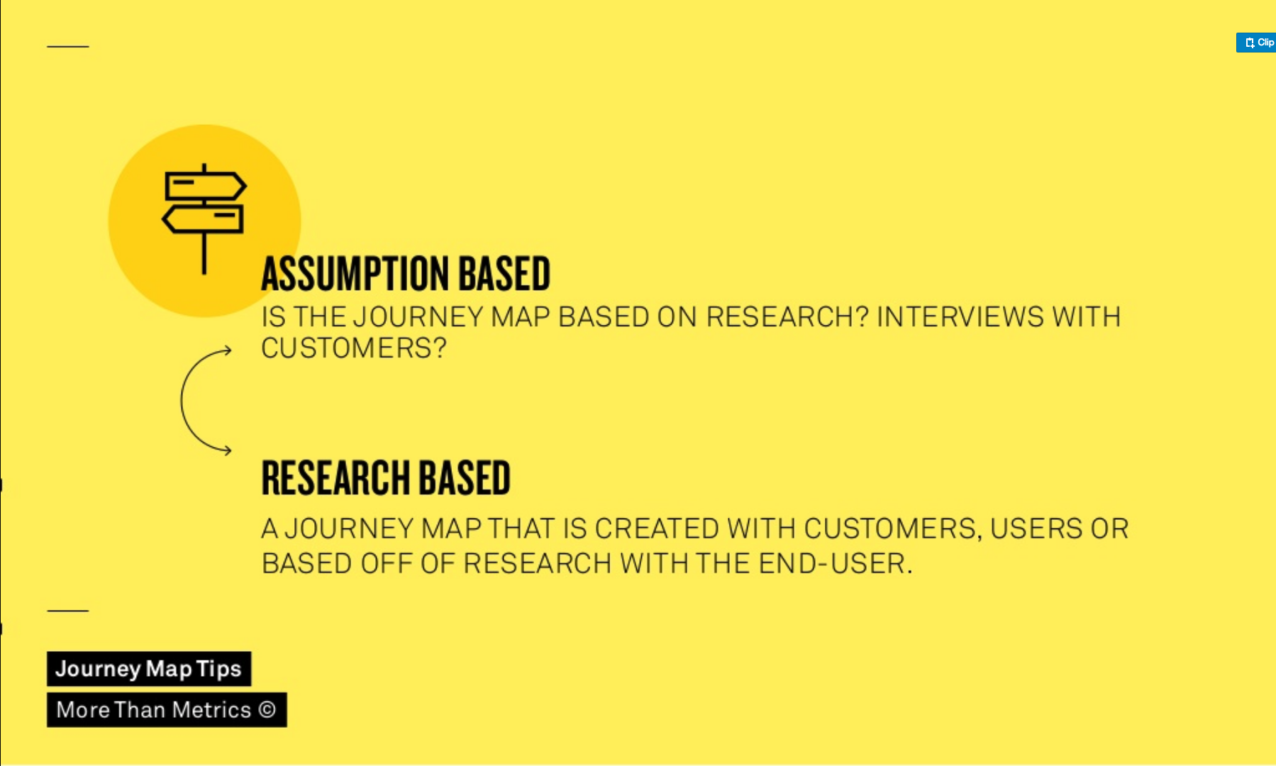 A journey map can be based on assumptions or on actual research with the customer, user or end-user.