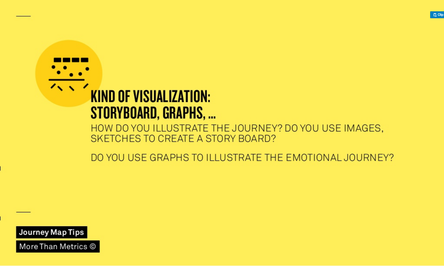 You can use images, skethces or graphs to better visualize you customer journey.