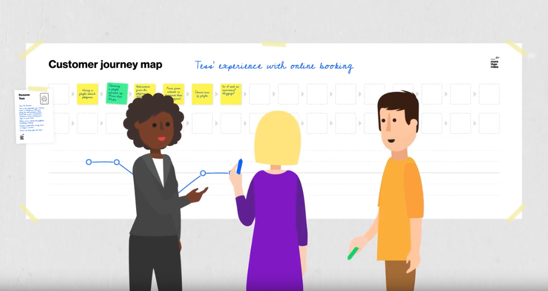 three people standing in front of a half-finished paper journey map